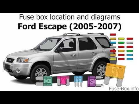 Fuse Box Location And Diagrams Ford Escape 2005 2007 Youtube Ford Electrical Fuse Box