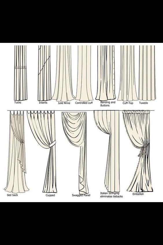 Diferentes estilos de ca das y recogidos de cortinas con - Estilos de cortinas ...