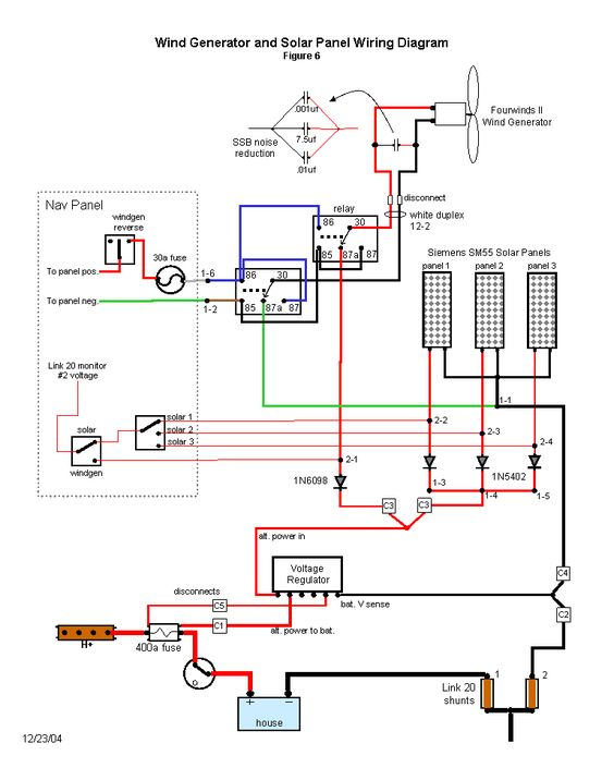 generator to house wiring diagram wind generator and solar wiring diagram | back to basics ...