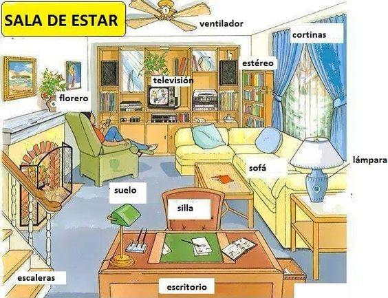 La sala de estar  Spanish Unit Ser and Estar  Pinterest