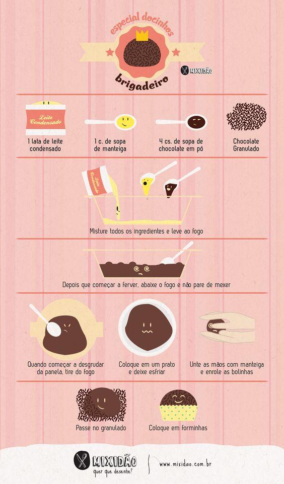 8 receitas ilustradas de docinhos para festa