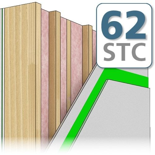 Soundproofing Walls Soundproofing Company In 2020 Soundproofing Walls Sound Proofing Recording Studio Design