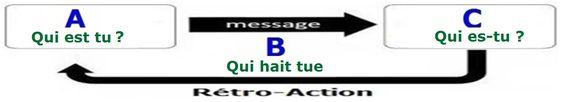 La voie du Tao 4b7d50c13ca75d1fa1c74e413e2a904e