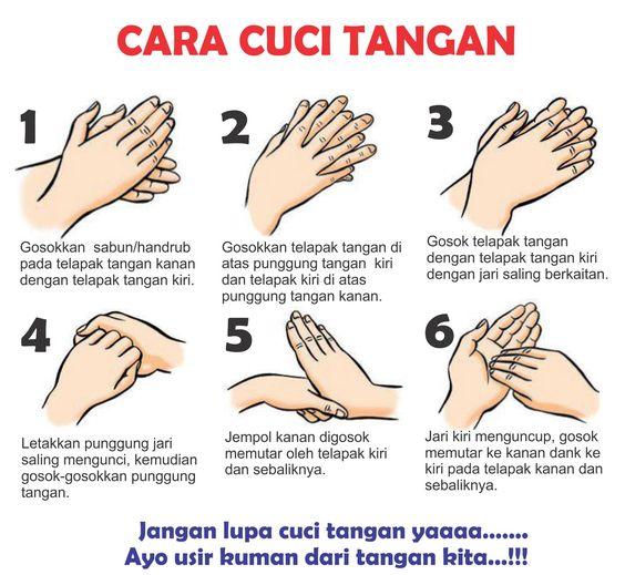 Google Image Result For Http Rsiaisyiyah Malang Or Id Wp Content Uploads 2016 01 Cuci Tangan Jpg Mencuci Tangan Sabun Tangan
