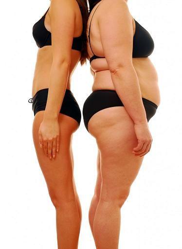Thyroid Diet to Lose Weight