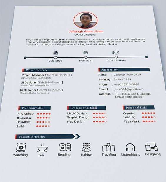 Diy resume course rar