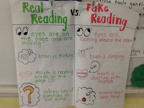Came across this, and thought it is a very clear and concise way for young students to remember the difference between real readers and fake readers.