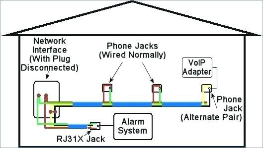 Home Phone Wiring Voltages