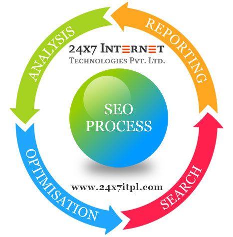 24x7 Internet Technologies is a Top #SEO #Company India provides inexpensive but effective #SEO #Services in #Noida,#Delhi,Gurgoan, India,USA,UK,Canada. http://goo.gl/cfvylr