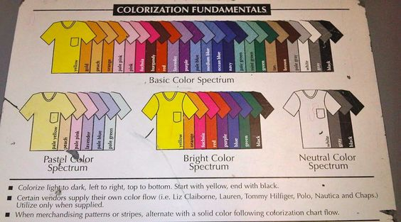 my closet color coordinating guide organize pinterest to be colors and closet colors. Black Bedroom Furniture Sets. Home Design Ideas