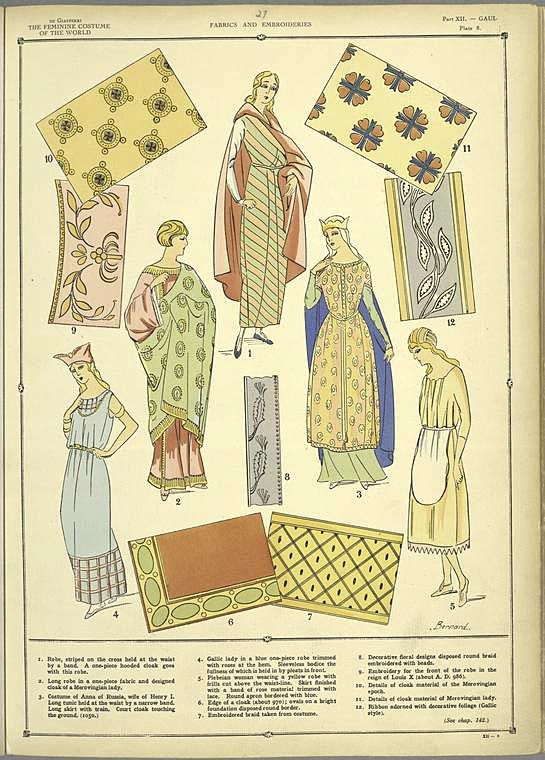 Fabrics and embroideries From New York Public Library Digital Collections.