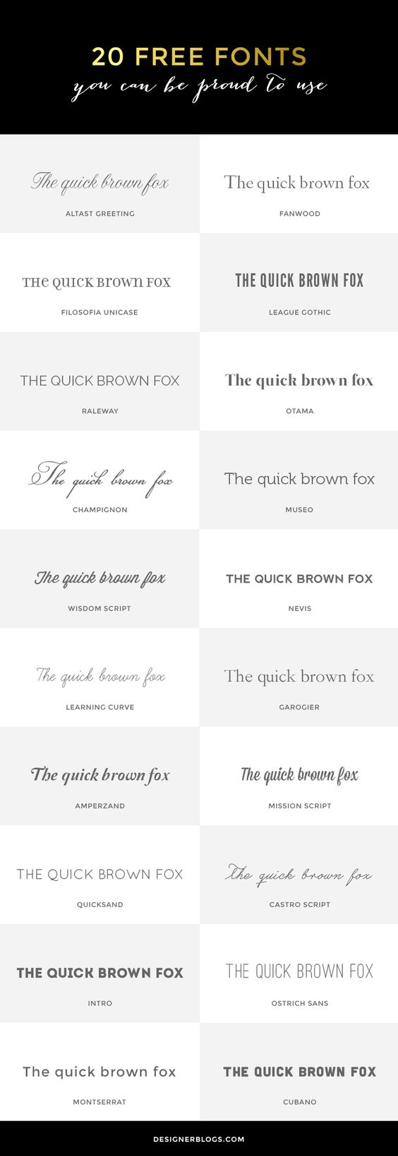 20 Free Fonts That Won't Fail You | DesignerBlogs.com