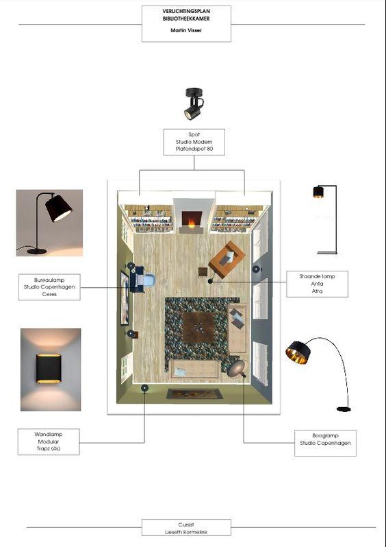 Lichtplan woonkamer.   Interieur   Pinterest - Verlichting, Lampen ...