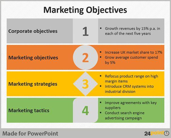 how to set up a marketing company