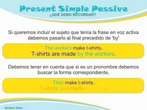 Gramática Inglés: Voz Pasiva en Presente Simple