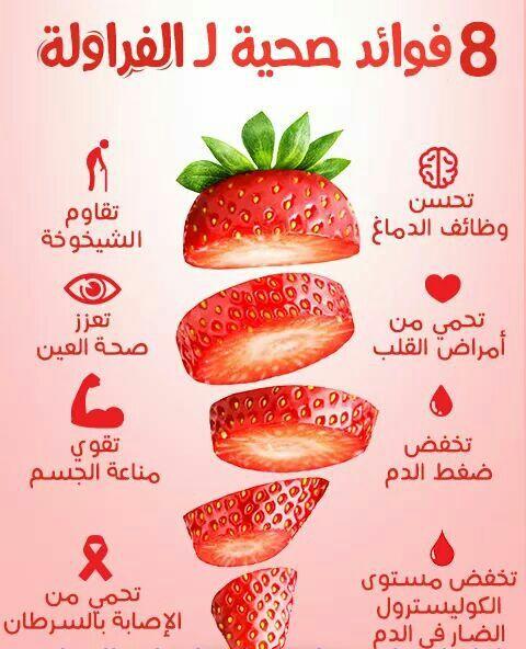 إنفوجرافيك 8 فوائد صحية للفروالة Health Fitness Food Health Facts Food Health Fitness Nutrition
