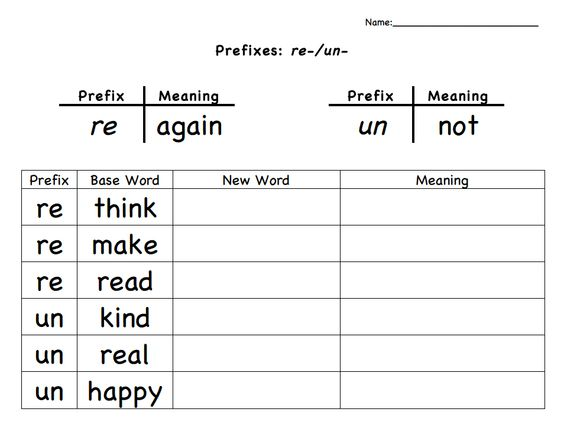 prefixes re-, un-.pdf For higher grades change to: can you add a ...