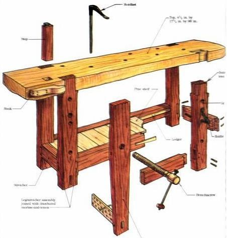 Joiners Workbench Plans For The Home Pinterest