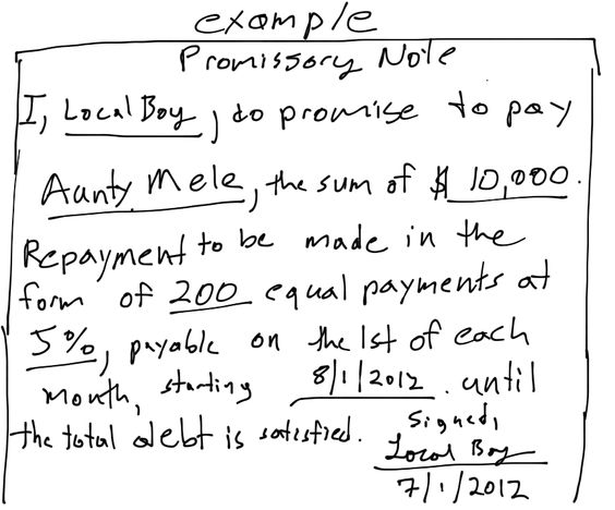 Printable Sample Simple Promissory Note Form – Promissory Note Word
