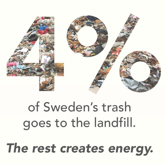 #FACT - 4% of #Sweden's #TRASH goes to landfill. the REST CREATES #ENERGY: