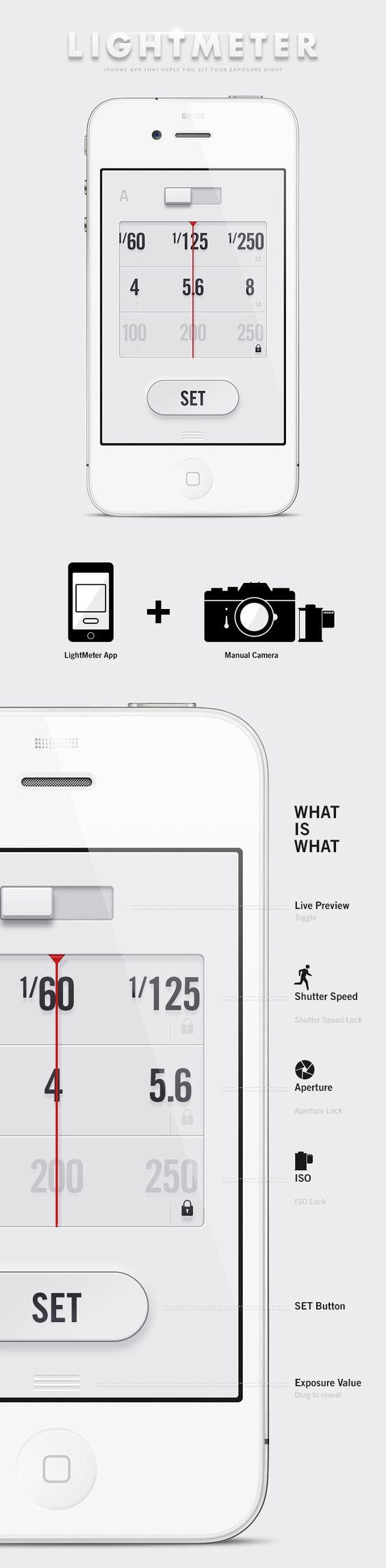 aa13 > Le designer Anton Repponnen nous présente sa nouvelle application pour Iphone, qui vous aide à configurer en terme d'exposition vos caméras manuel.