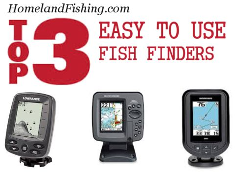 Tops student centered resources and chang 39 e 3 on pinterest for How does a fish finder work