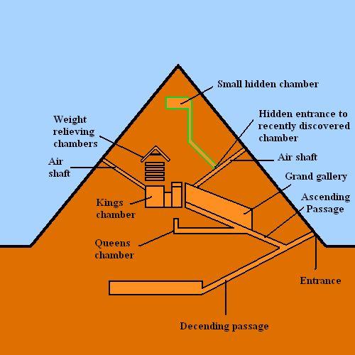 Bestond de Sfinx ooit echt?!