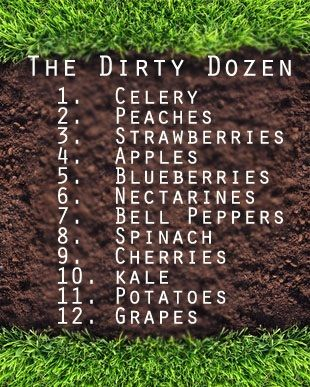 Top 12 foods to eat organic because they are farmed with the highest amount of pesticides. Good to know!