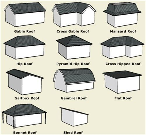30 Amazing Building Roof Design Architecture Simple And