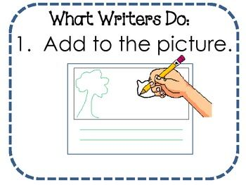 Grab these free posters to display as a reminder of what writers can do to keep working during writers workshop.  This is in addition to the lesson...