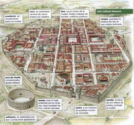 Las ciudades eran el lugar de residencia de las autoridades y de la administración, y el centro económico donde se hacían actividades artesanales y comerciales.
