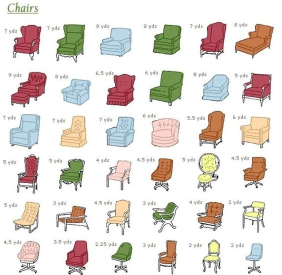 Upholstery design reference and cheat sheets on pinterest for Interior design reference images
