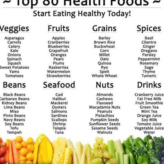 We Ve All Been There Before Finding Ourselves Wondering The Grocery Store Looking For Healthy Foods To Eat If You Are Look Health Food Healthy Eating Healthy