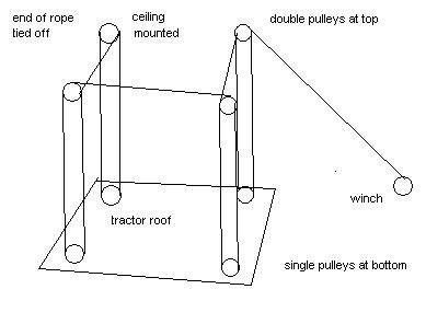 Using Pulleys To Suspend And Lower Dining Table More
