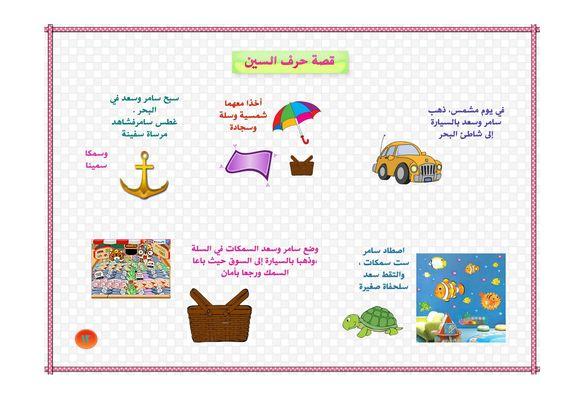 قصة حرف السين الصف الأول الفصل الدراسي الأول مدونة تعلم Learn Arabic Alphabet Aesthetic Movies Learning Arabic