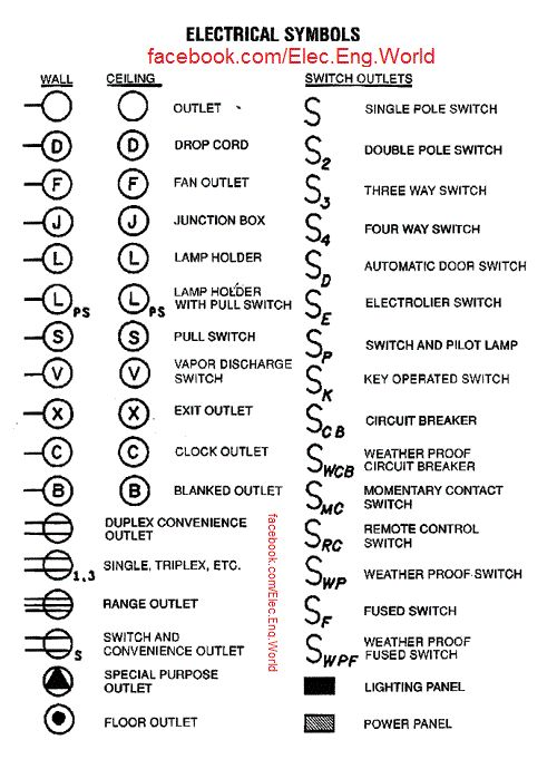 Lighting Outlet Schematic Symbol Diy Enthusiasts Wiring Diagrams
