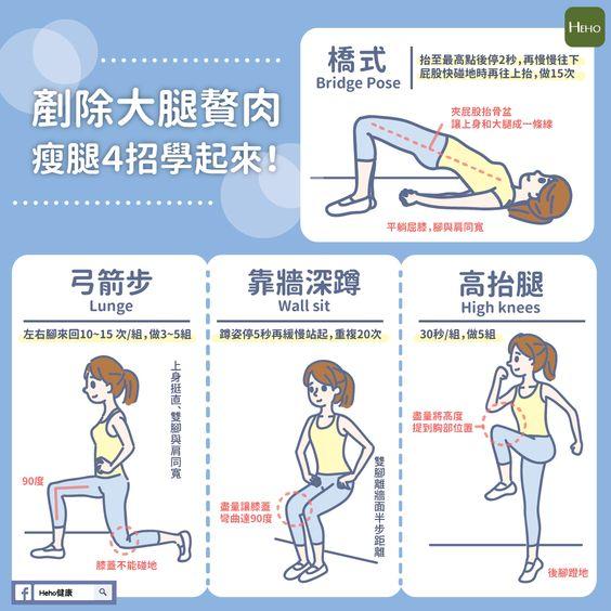 剷除大腿內 外側贅肉 瘦腿4招學起來 Heho健康 Bridge Pose Lunges Poses