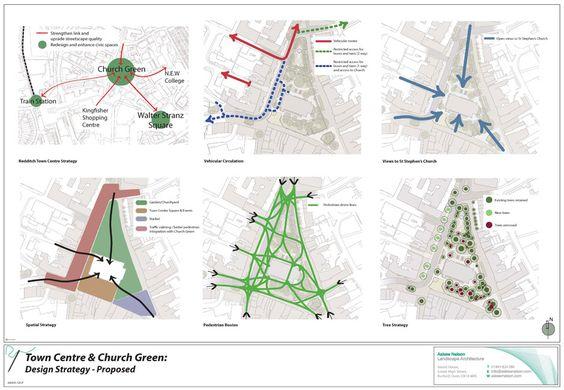 Urban Design Projects Pdf Town centre regeneration/urban