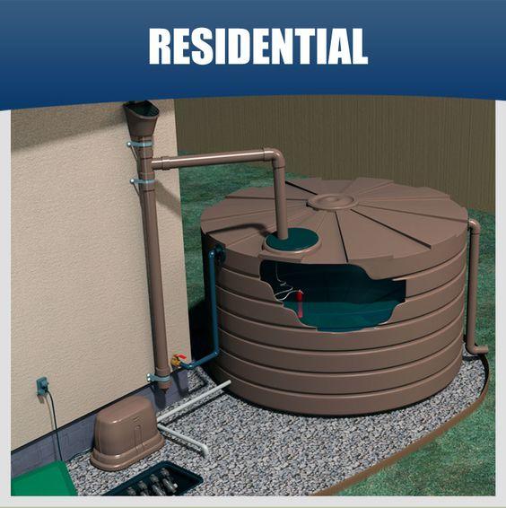 rainwater harvesting for irrigation pdf