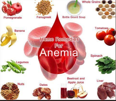 Que causa la anemia