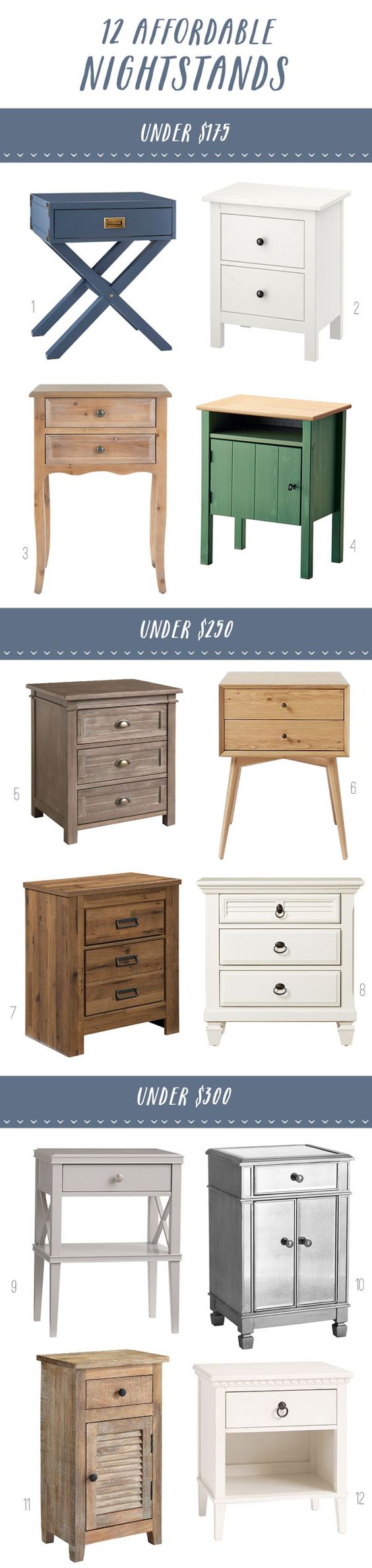 12 Affordable Nightstands - Nightstands under 300 - The Inspired Room