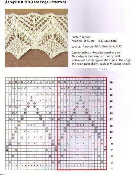 Lace Edge Knit Stitch Pattern Pinterest Knit Stitches