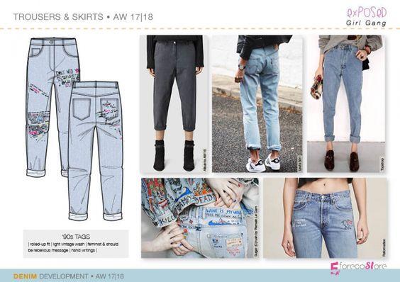 Denim fashion trends forecasting AW1718 | flat drawings ...