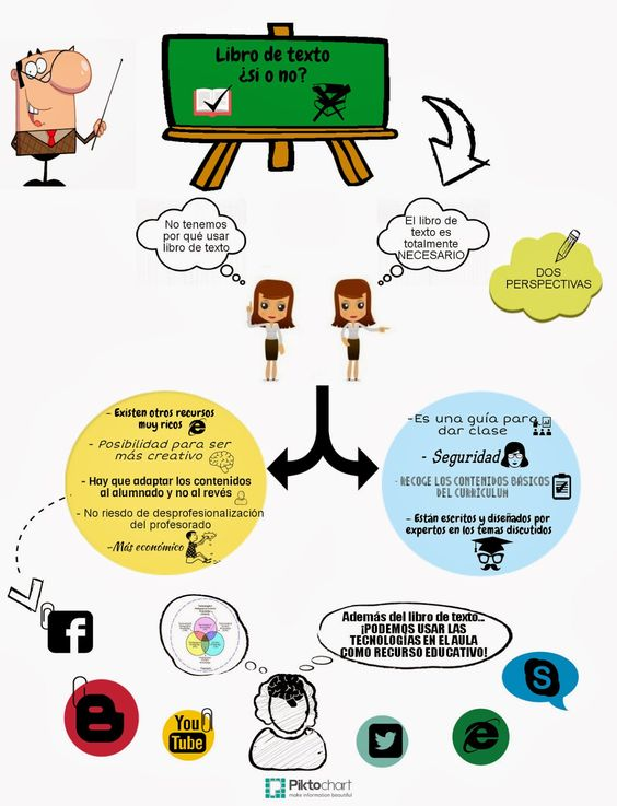 EducationalConnection: febrero 2014