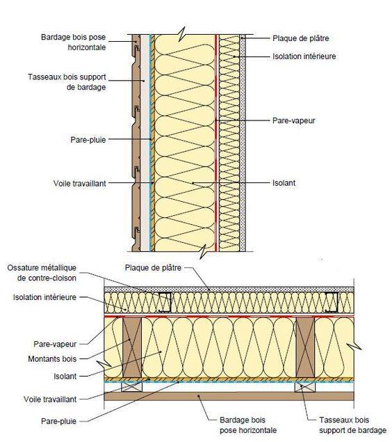 ossature bois avec isolation double mur interieur 1  extension bois