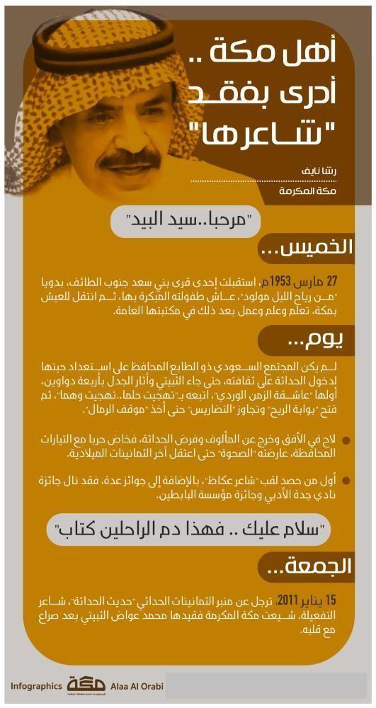 إنفوجرافيك أهل مكة أدرى بفقد شاعرها شعراء الطائف المجتمع السعودي صحيفة مكة Asos Infographic