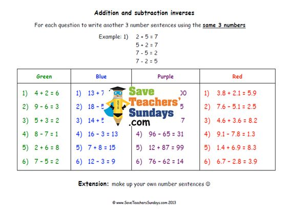 Subtraction worksheets year 1 tes