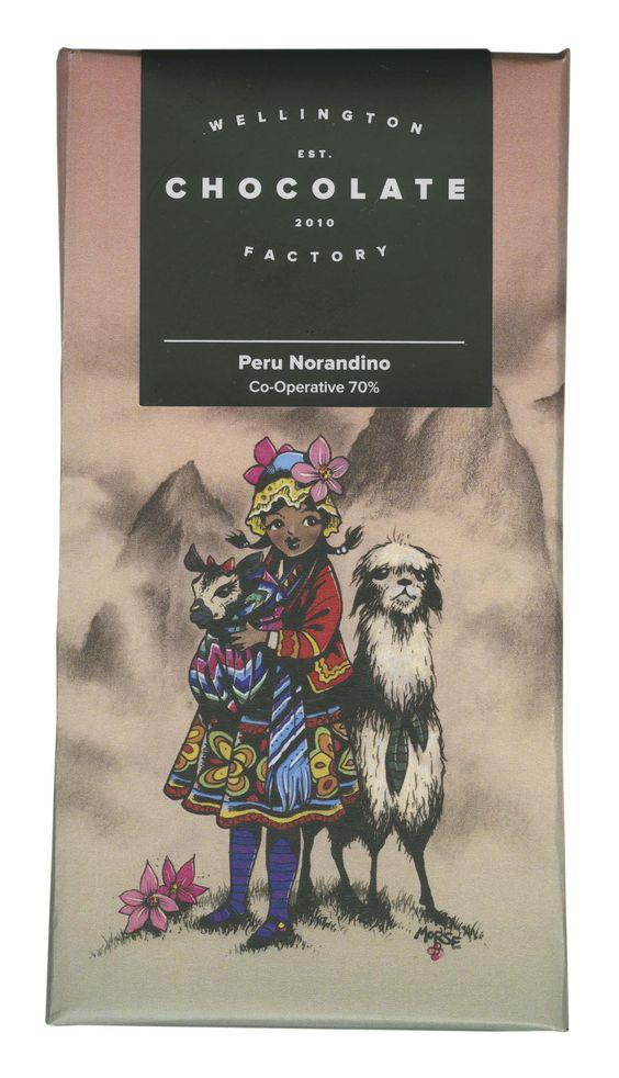 Peru Norandino