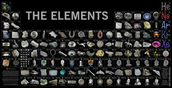 Foto de familia de los elementos químicos