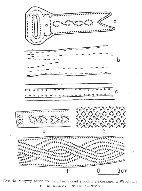 Forms of leather shoes found in Opole, Poland Culture Slavic (West